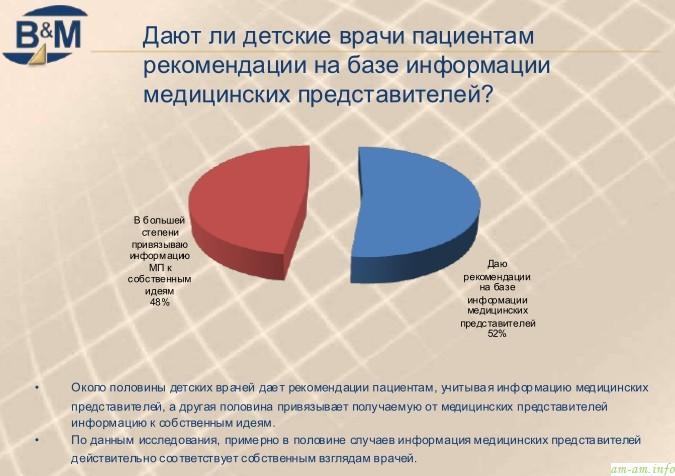 http://am-am.info/wp-content/uploads/2012/07/vrachi01.jpg