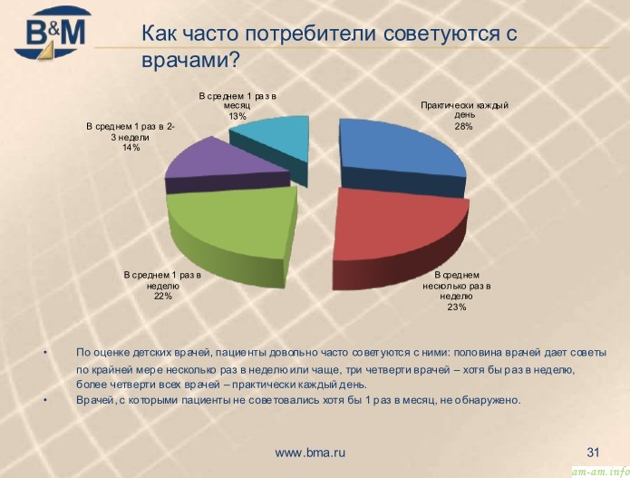 http://am-am.info/wp-content/uploads/2012/07/vrachi03.jpg