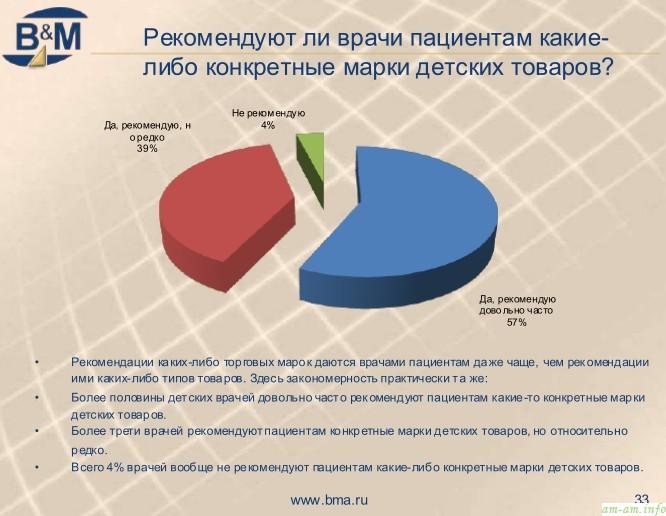 http://am-am.info/wp-content/uploads/2012/07/vrachi04.jpg