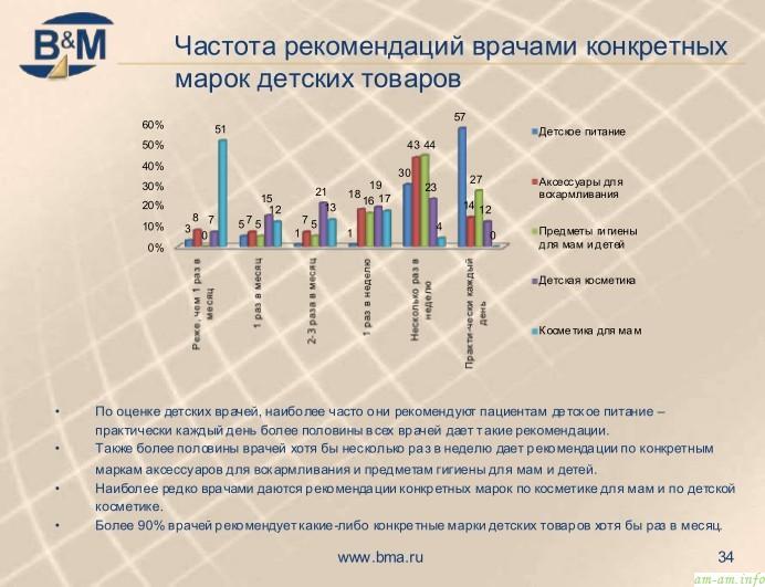 http://am-am.info/wp-content/uploads/2012/07/vrachi05.jpg
