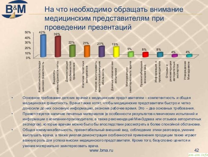 http://am-am.info/wp-content/uploads/2012/07/vrachi07.jpg