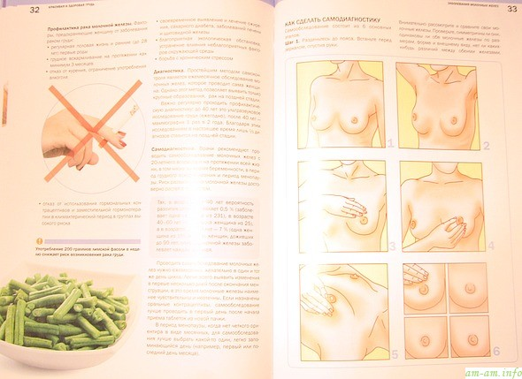 Страницы из книги Елены Первушиной про маммологию