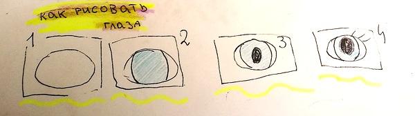 как нарисовать лицо и глаза девочки